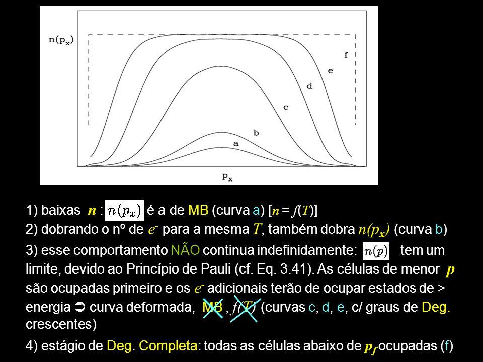 1) baixas n : é a de MB (curva a) [n = f(T)]